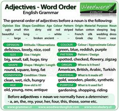 Word Order of Adjectives before a Noun - English Grammar (There is a newer updated version of this chart) writing Order Of Adjectives, English Adjectives, English Grammar Rules, English Words, English Lessons, Learn English, Adjectives Grammar, Prepositions, Advanced English Grammar