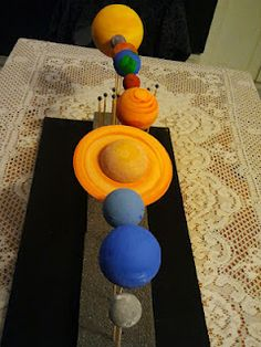 31 trendy science fair projects solar system for kids Solar System Model Project, Solar System Science Project, Solar System Projects For Kids, Science Fair Projects, Science Lessons, School Projects, Fun Projects, Science Experiments For Preschoolers, Science For Kids