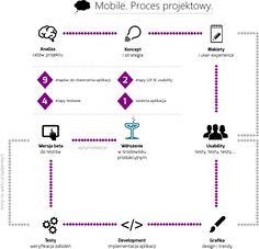 12 zasad tworzenia infografik i 12 narzędzi pomocnych w ich tworzeniu_3.png.jpg