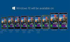 Windows 10 phone
