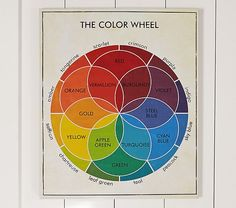 I love this vintage color wheel image, I can imagine it in either one of the kids rooms or in my craft room