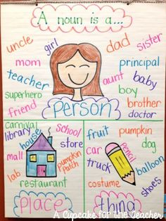 30 Awesome Anchor Charts to Spice Up Your Classroom If you don't already use them in your classroom, you're going to love using these next school year. Anchor charts are awesome tools for teaching just about any Noun Anchor Charts, Reading Anchor Charts, Noun Chart, Anchor Charts First Grade, Sentence Anchor Chart, Nouns Worksheet, Kindergarten Anchor Charts, Kindergarten Classroom, Kindergarten Writing