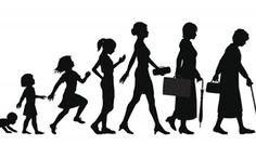Robert Feldman - Το κοινωνικό ρολόι της ενήλικης ζωής