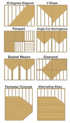 Decking board patterns***Repinned by https://zipdandy.com/backyardguy. Up to 80% commission. Mobile Marketing Tools for Small Businesses from $25/m. Normoe, the Backyard Guy (1 backyardguy on Earth). #gardenplanninglayout #deckbuildingplans