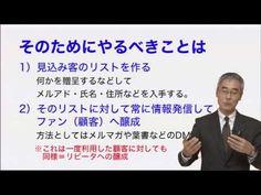 動画マーケティング基礎講座「(1)インターネットでの集客方法とは?」 - YouTube