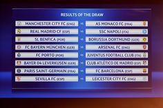 Eliminatorias de los octavos de final! - Real Madrid - Nápoles Leverkusen - Atlético Paris Saint-Germain - Barcelona y Leicester - Sevilla. Estos son los cuatro cruces de los octavos de final para los equipos españoles.