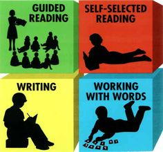 To Teach Is To Learn Twice~: The Balanced Literacy Model
