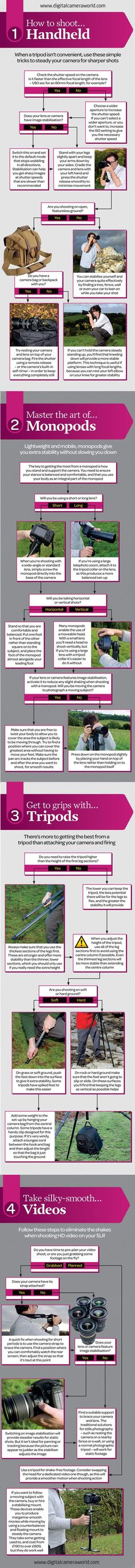 Camera Shake: the ultimate cheat sheet for using tripods, monopods and shooting handheld