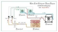 cold room wiring diagram easy to read wiring diagrams u2022 rh mywiringdiagram today cold room control panel wiring diagram pdf Bedroom Wiring-Diagram