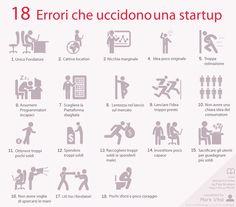 18 errori che uccidono una #startup