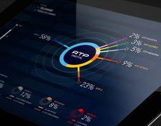 RTP Live Infographics #graphics #tech