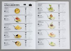 SD Catalogue (Editorial, impresión) por Lo Siento Studio, Barcelona