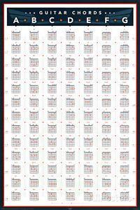 Guitar Chords Poster 24 x Guitar Chords Chart by Key Music Poster Print Guitar Chord Sheet, Music Theory Guitar, Guitar Chords Beginner, Guitar Chords For Songs, Music Chords, Guitar For Beginners, Music Guitar, Playing Guitar, Piano Chord