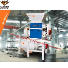 Henan Zhongyuan Roller Co. Flour Mill Machine, Milling