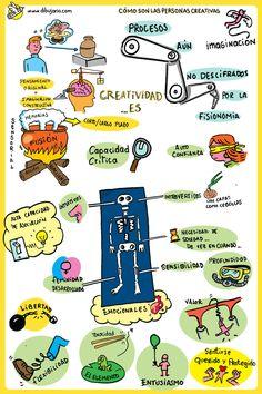 ¿Cómo son las personas creativas? de @dibujario #meEncanta #creatividad