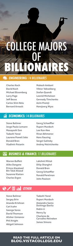 College Majors of Billionaires