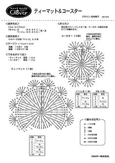 . Crochet Diagram, Crochet Stitches, Needlepoint, Cross Stitch, Crafty, Knitting, Inspiration, Ideas, Tutorials
