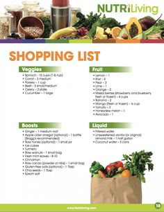 shopping list from recipe