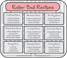 Essential Health Solutions: Roller Ball Recipes