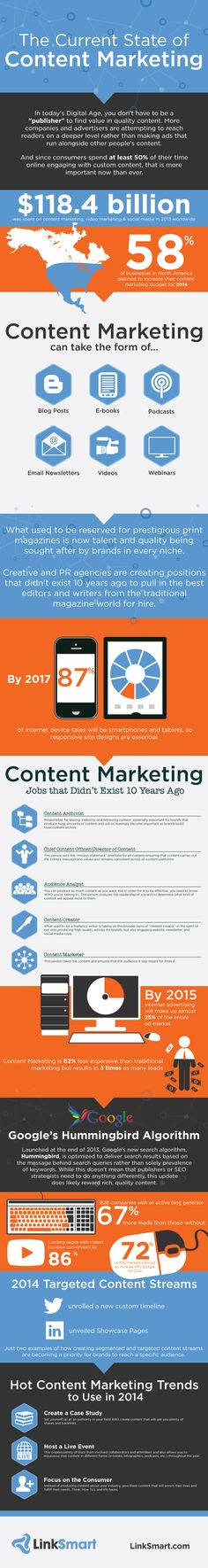 The State of #ContentMarketing in 2014 - #infographic #socialmedia
