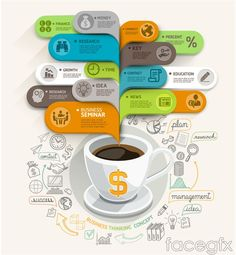 Creative coffee business information maps vector