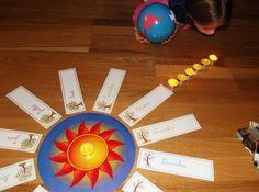 """anniversaire Montessori """"  Je prends enfin le temps de vous raconter la petite cérémonie Montessori qui a tellement plu à Line et à nos invités :-) Le matériel : un globe (Tangram Montessori), un soleil (sans tapis pour nous),..."""""""