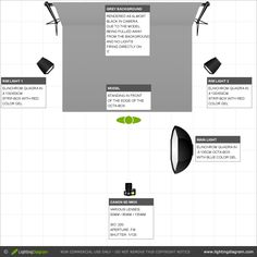 Dublin Portrait and Fashion Photography - Studio Lighting Tutorial - Rim Light & Color Gels - Lighting Diagram