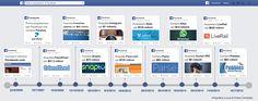 L'ascesa di #Facebook raccontata attraverso le 57 startup che ha comprato in 12 anni