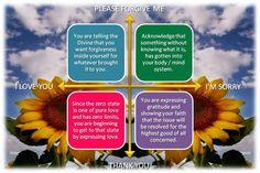 Forgive-Love-Gratitude-Sorry1 http://ho-oponopono-explained.com/category/the-technique/