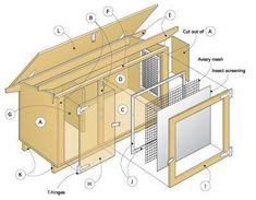 How to build a rabbit hutch - Yahoo New Zealand