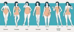 Cómo Vestir segun tu Tipo de Cuerpo