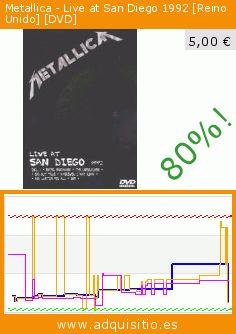 Metallica - Live at San Diego 1992 [Reino Unido] [DVD] (DVD). Baja 80%! Precio actual 5,00 €, el precio anterior fue de 24,57 €. https://www.adquisitio.es/socadisc/live-at-san-diego-1992