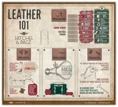 Satchel & Page Leather 101 Infographic