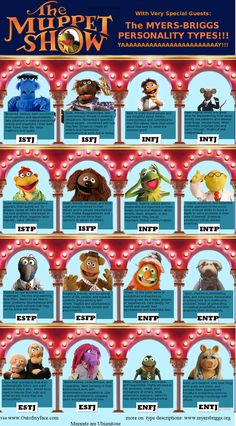 The Muppet Show MBTI