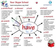 to #HAVE a ... #collocations - Your Skype School material