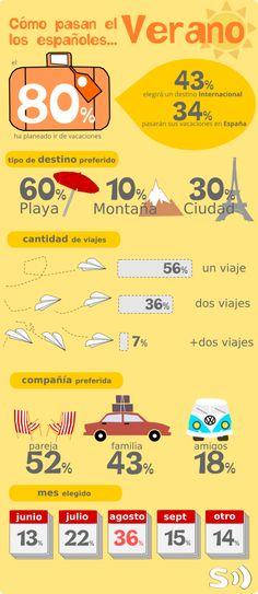 Cómo pasamos el verano los españoles # Infografías