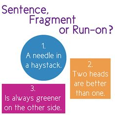 Sentence, Fragment or Run-On? Is it a sentence or isn't it? Help your students learn to tell the difference with this practice activity.