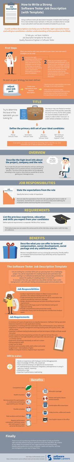 how to write a strong software tester job description with template