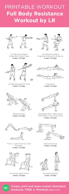 Chest, Back & Abs: my custom printable workout by @WorkoutLabs #workoutlabs #customworkout