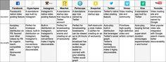 Video Marketing Cheat Sheet   Emphatic Social Media Content