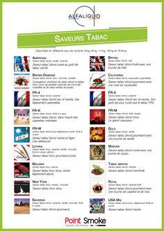 Point Smoke - carte des saveurs - Liquides Afaliquid - saveurs tabacs - #eliquide #alfaliquid #tabacs #tabac #saveurtabac #vape #pointsmoke #ejuice #vapoteur #ecig #ecigarette -