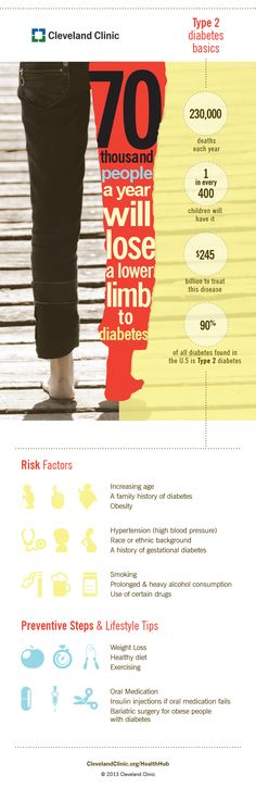 Each year, 70,000 people lose a lower limb — a leg or foot – because of type 2 #diabetes. #infographic