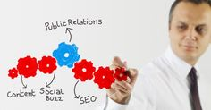 Public Relations and its Use in Marketing Automation