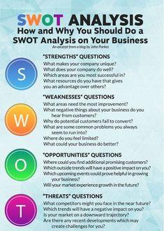 Change Management, Business Management, Project Management, Small Business Marketing, Marketing Plan, Starting A Business, Business Planning, 6 Sigma, Corporate Strategy