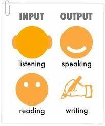 input과 output에 대해 설명할 때 아이들이 이해할 수 없을 경우 사용할 수 있는 시각적 자료로 듣고 보는 것은 input, 말하고 쓰는 것은  output이라는 것을 더 쉽게 기억할 수 있다.