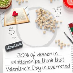 #5About Valentine's Day | 30% Of Women In Relationships Think That Valentine's Day Is Overrated |  Pin And Share!