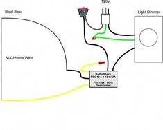 Awesome Hot Knife Wiring Diagram Wiring Diagram Wiring Cloud Nuvitbieswglorg