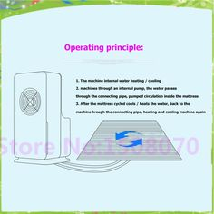 261.32$  Watch here - http://aliaix.worldwells.pw/go.php?t=32600267053 - hot new products for 2017 electric cooling heating mattress with air conditioner cooling heating blanket-give you a sweet dream 261.32$