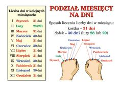 30 Mai, Activities For Kids, Coaching, Education, School, Children, Poland, Speech Language Therapy, Therapy