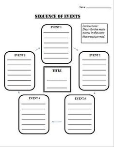 Best 25+ Sequence of events ideas on Pinterest